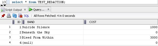 Tabulka pro zkoušení data redaction