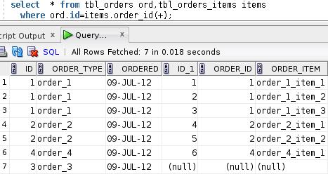 Data pro QRCN