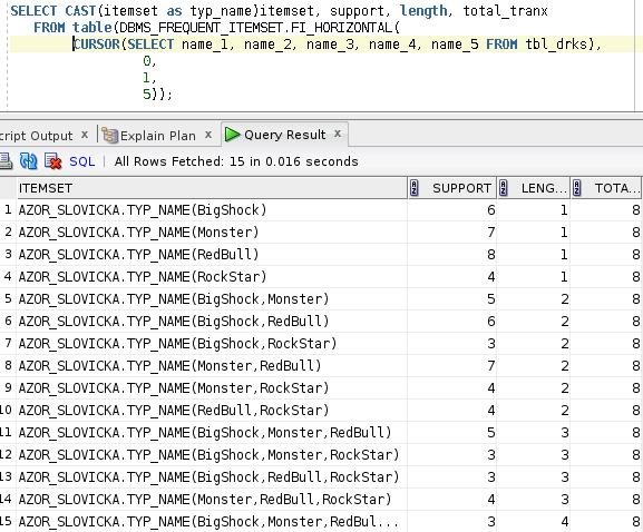 Výsledek DBMS_FREQUENT_ITEMSET.FI_HORIZONTAL