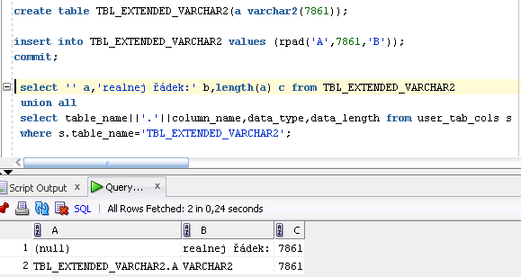 Varchar2 v SQL na 32k v Oracle Database 12c, MAX_STRING_SIZE=EXTENDED