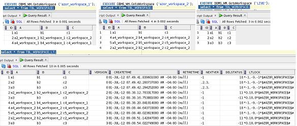 Pohled na data ve všech workspace a repository